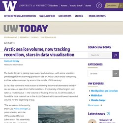 Arctic sea ice volume, now tracking record low, stars in data visualization