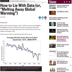 Arctic sea ice melt: Truth and inevitable denial.