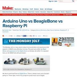 Arduino Uno vs BeagleBone vs Raspberry Pi