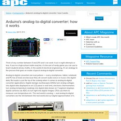 Arduino's analog-to-digital converter: how it works