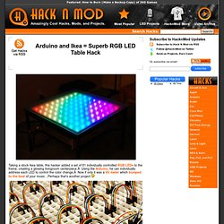 Arduino and Ikea = Superb RGB LED Table Hack