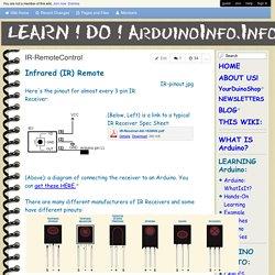 arduino-info - IR-RemoteControl