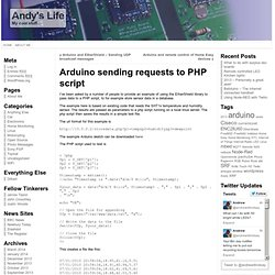 Arduino sending requests to PHP script « Andy's Life