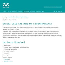 SerialCallResponse