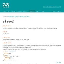 Sizeof