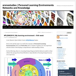 Personal Learning Environments Networks and Knowledge