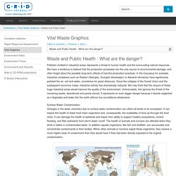 GRID-Arendal - Publications - Vital Waste Graphics