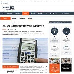 Où va l'argent de vos impôts ?, Actualité/Analyse Impôts