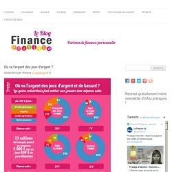 Où va l'argent des jeux d'argent ? - Finance Pratique - Le blog
