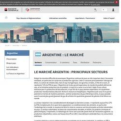 Le marché argentin : Principaux secteurs