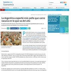 REUTERS 31/10/12 La Argentina exportó más pollo que carne vacuna en lo que va del año