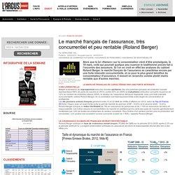 Le marché français de l'assurance, très concurrentiel et peu rentable (Roland Berger) – Digest argusdelassurance.com