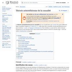 Théorie aristotélicienne de la causalité