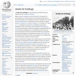 Armée de Carthage