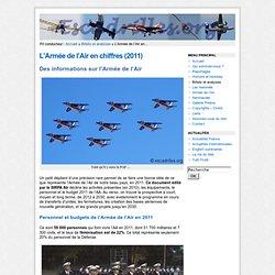 L'Armée de l'Air en chiffres (2011) - Escadrilles
