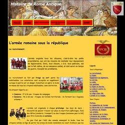 Armée Romaine