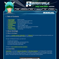 Armitage Tutorial - Cyber Attack Management for Metasploit