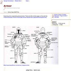 Armor by George Hernandez