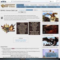 MH4U: Armor Skill List