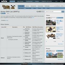 Armor Skill List (MHFU)