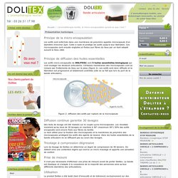 L'aromathérapie textile, la micro-encapsulation qu'est-ce-que c'est ? - Dolitex - Laboratoire d'aromathérapie textile