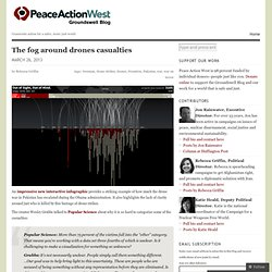 Peace Action West - Groundswell Blog