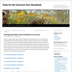 Arranging the high school standards into courses | Tools for the Common Core Standards