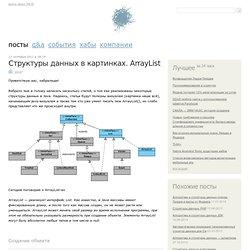 Структуры данных в картинках. ArrayList