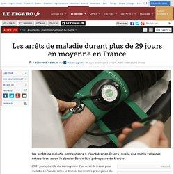Les arrêts de maladie durent plus de 29 jours en moyenne en France