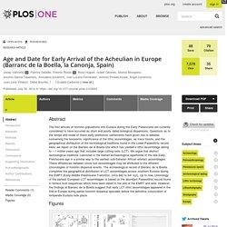 Age and Date for Early Arrival of the Acheulian in Europe (Barranc de la Boella, la Canonja, Spain)