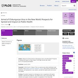 PLOS 26/06/14 Arrival of Chikungunya Virus in the New World: Prospects for Spread and Impact on Public Health