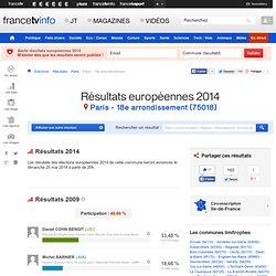 Paris - 18e arrondissement : Résultats élections municipales 2014 - 75018, votes, votants, abstentions, statistiques