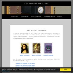 Art History Timelines - Artists and Art Movements
