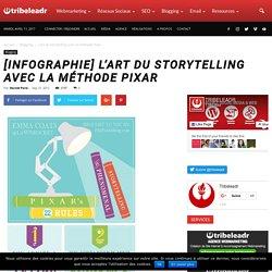 [Infographie] L'art du Storytelling avec la méthode Pixar
