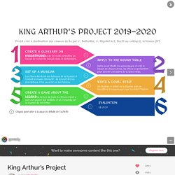 King Arthur's Project by Mrs Recht on Genial.ly