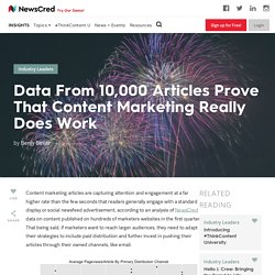 Data From 10,000 Articles Prove That Content Marketing Really Does Work