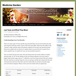 Articles on Medicine Garden Topics