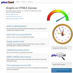 PHP HTML MySQL ASP articles tutorials, free scripts and programming forum