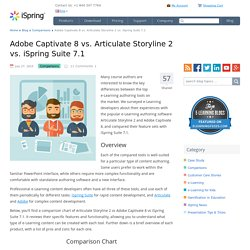 Articulate Storyline 2 vs Adobe Captivate 8 vs iSpring Suite 7.1