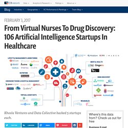 65+ Artificial Intelligence Startups In Healthcare