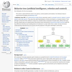 Behavior tree (artificial intelligence, robotics and control) - Wikipedia
