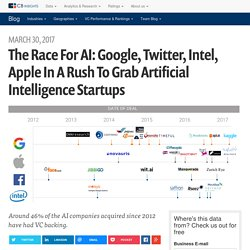 Race For AI: Google, Facebook, Amazon, Apple Grab Artificial Intelligence Startups