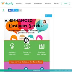 Artificial Intelligence Customer Service