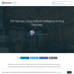 203 Startups Using Artificial Intelligence in Drug Discovery