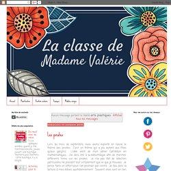 La classe de Madame Valérie: arts plastiques