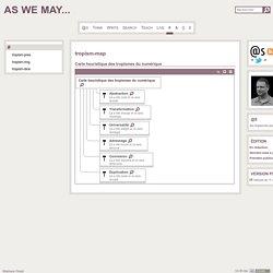 Une carte heuristique des fonctions d'écriture numérique