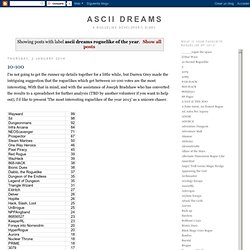Ascii Dreams: ascii dreams roguelike of the year