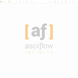 Asciiflow - ASCII Flow Diagram Tool
