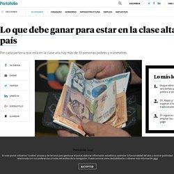 Así es la riqueza de los colombianos
