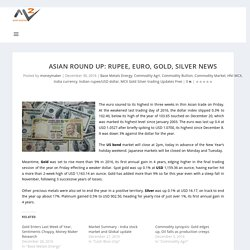 Asian Round Up: Rupee, Euro, Gold, Silver News